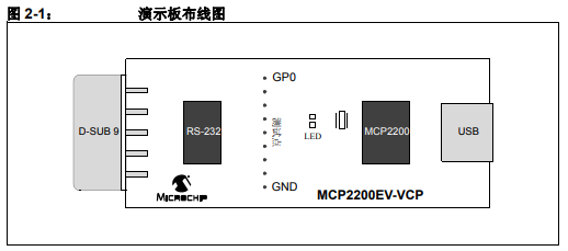 MCP2200 USB转RS-232演示板的详细中文资料概述