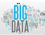 大数据推动企业进步、促进企业发展,驱动着企业快速蜕变和未来制胜