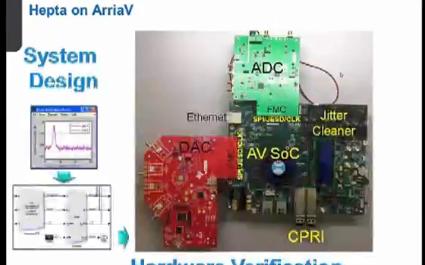 Altera开发中RF体系架构解析