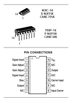 MC1496和MC1496B平衡式調制解調器的詳細中文資料概述