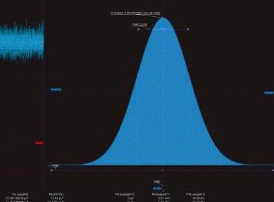 数字示波器提供的工具如何用来表征噪声