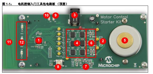 电机控制入门工具包的中文使用手册免费下载