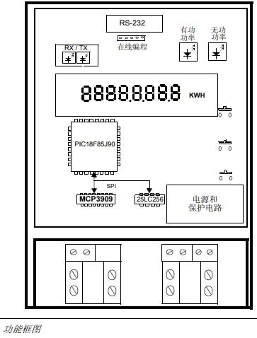 MCP3909和PIC18F85J90单相电表的详细中文资料概述