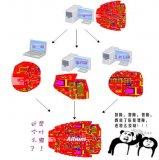 pcb设计之设计版本和设计数据输出管理