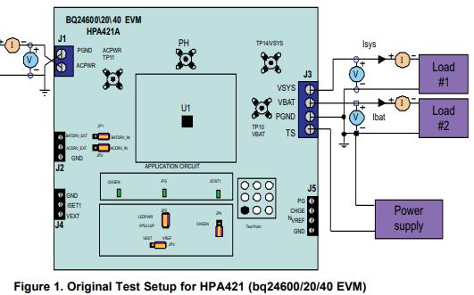 BQ24600 同步开关式充电器的详细资料概述免费下载
