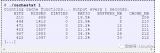 Linux文件缓存使用情况和命中率查看的工具详细...
