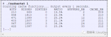 Linux文件缓存使用情况和命中率查看的工具详细概述