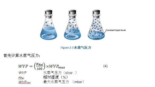氧分压和氧含量的定义解析