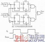 一种基于CPLD的可编程频率电压变换电路介绍