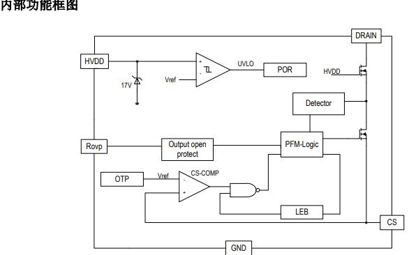 SM7581PA高精度原边反馈的LED恒流驱动芯片的详细中文资料概述