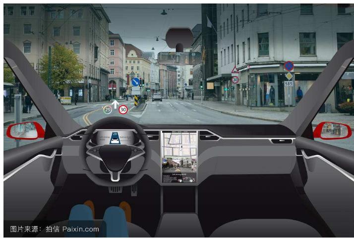 车用半导体需求大增,中国有望先于美国将自动驾驶技术变为可能