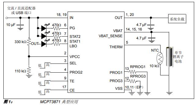 MCP73871锂离子充电管理解决方案的详细中文资料概述