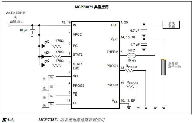MCP73871评估板开发工具的详细中文资料概述