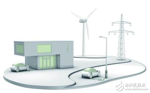 电力通信在智能电网中的应用和缺陷