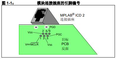 MPLAB ICD 2在线调试器和在线串行编程器的详细中文资料概述