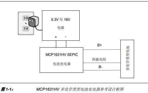 MCP1631HV多化学类型电池充电器参考设计的详细中文资料概述