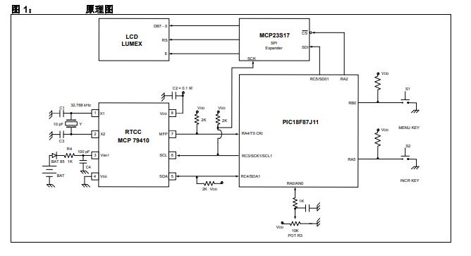 如何使用闹钟功能来建立一个简单的延迟闹钟系统详细资料概述
