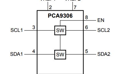 PCA9306双向I2C总线和SMBus电压电平转换器的详细资料概述