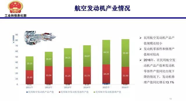 智能制造是否真的是提升中国航空发动机制造业的良方?