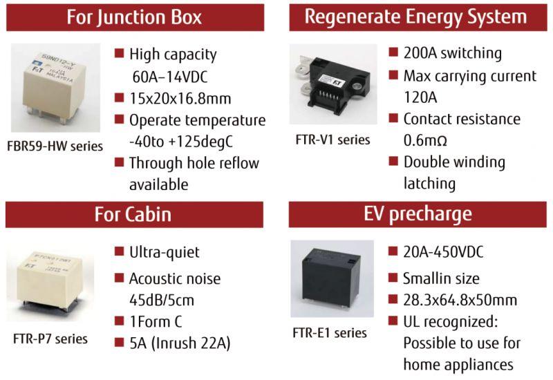 继电器的介绍和在使用时应该注意的六点详细资料概述