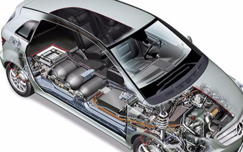 2018年中国燃料电池汽车发展现状,产业进程正加速成下一个风...