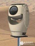 法国HGH发布360°热成像传感器SPYNEL的...
