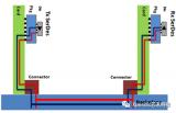 一种有效建立连接准确传输线和过孔模型通道的方法