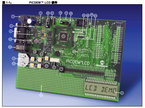 PICDEM LCD开发工具演示板的详细中文资料概述