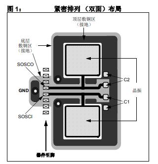 低功耗辅助振荡器的晶振选择的详细中文手册