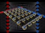 IBM Research AI团队用大规模的模拟存储器阵列训练深度神经网络