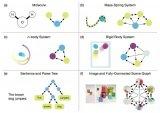 把传统的贝叶斯因果网络和知识图谱,与深度强化学习融合