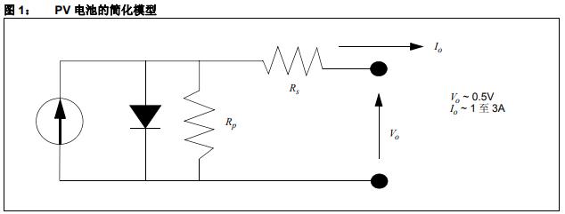 使用dsPIC数字信号控制器的并网太阳能微型逆变器的详细中文资料概述