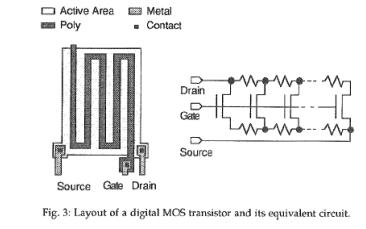 MOS管,BJT,BICMOS,二极管,电阻和电容工艺及触发器版图资料免费下载