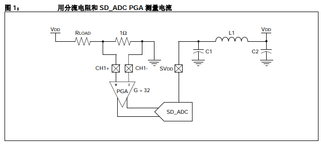 PIC24FJ128GC010系列智能模拟单片机的各类应用的设计指南