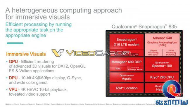 【回顾往年CES】高通在展会上透露更多骁龙835处理器细节