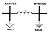 接地的分类,电路要怎么样接地才正确?