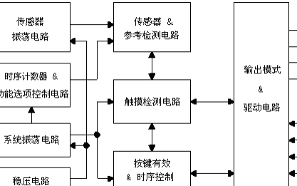 VKD104SB 四键触摸IC的详细中文数据手册免费下载