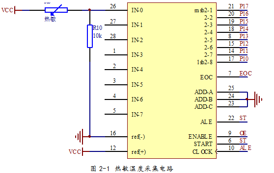 基于STC89C51单片机的自动控制温控风扇设计的详细资料概述