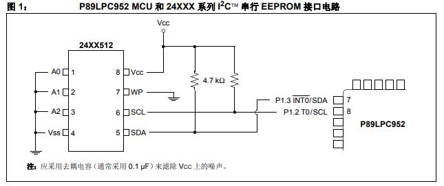 使用C语言和硬件??槭迪?051MCU与I2C串行EEPROM的接口的资料概述