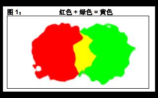 采用集成图形控制器的PIC单片机开发嵌入式图形应用的详细资料概述