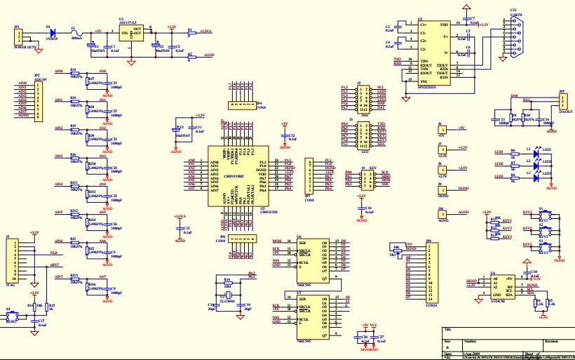 C8051F350DK单片机学习板的软件例程,使用手册和原理图的资料概述