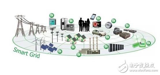 智能电网是发展智慧城市的趋势