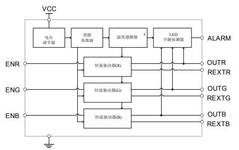 DD313大功率LED的恒流驱动芯片的详细中文数据手册免费下载