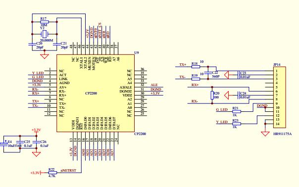 C8051F340DK的单片机开发板详细资料概述