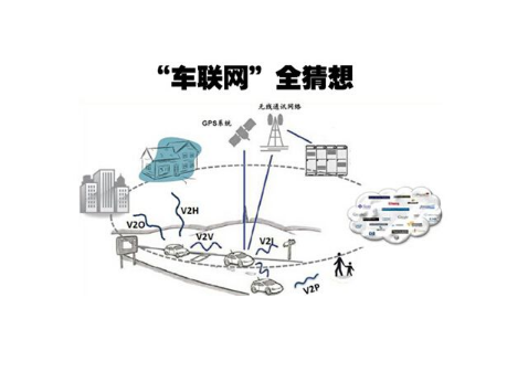 """""""车联网""""成为智能交通网络的总称"""