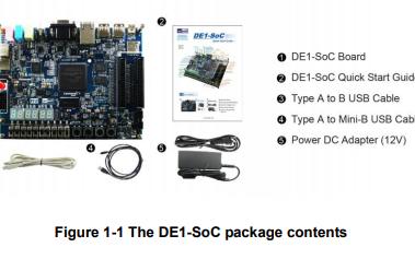 DE1的SoC开发工具包的用户手册详细资料免费下载