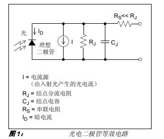 用于光探测应用的MCP6491运放的功能和应用的详细资料概述