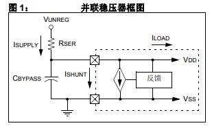 如何使用新型并联稳压器进行单片机电源电路设计的详细中文资料概述