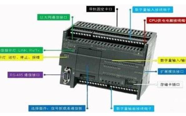 S7200SMART的详细资料免费下载