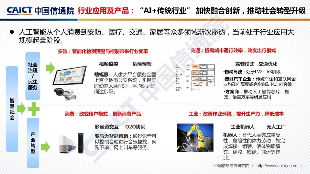 2018全球人工智能产业发展蓝图